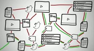 MOOC Wiki Blog Twitter Intranet Internet