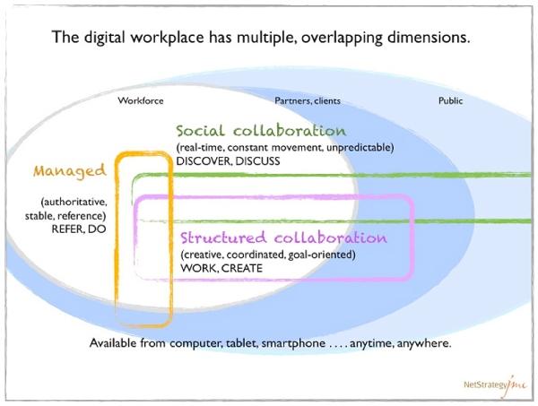 Digital-Workplace-NetJMC-framed
